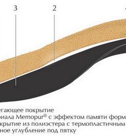 Стельки ортопедические с повышенными теплосберегающими свойствами Арт. ORTO Zima