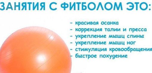 Мяч гимнастический (фитбол) с системой «антиразрыв» (диаметр от 55 до 75 см) М-255, 265, 275
