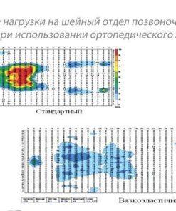 ortopedicheskij matras covermed elastic medium 2